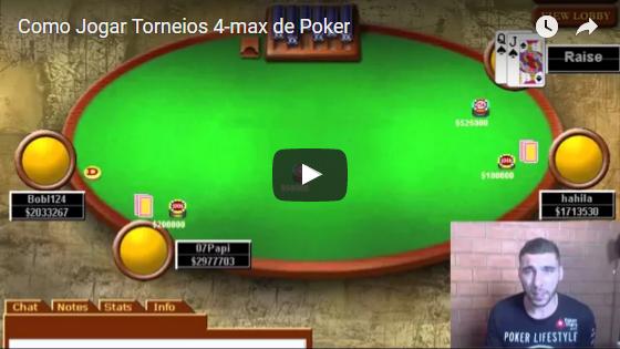 Como Jogar Torneios 4-max de Poker